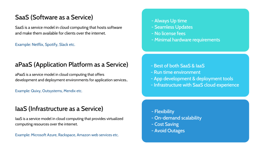 showing difference between SaaS, aPaas and IaaS