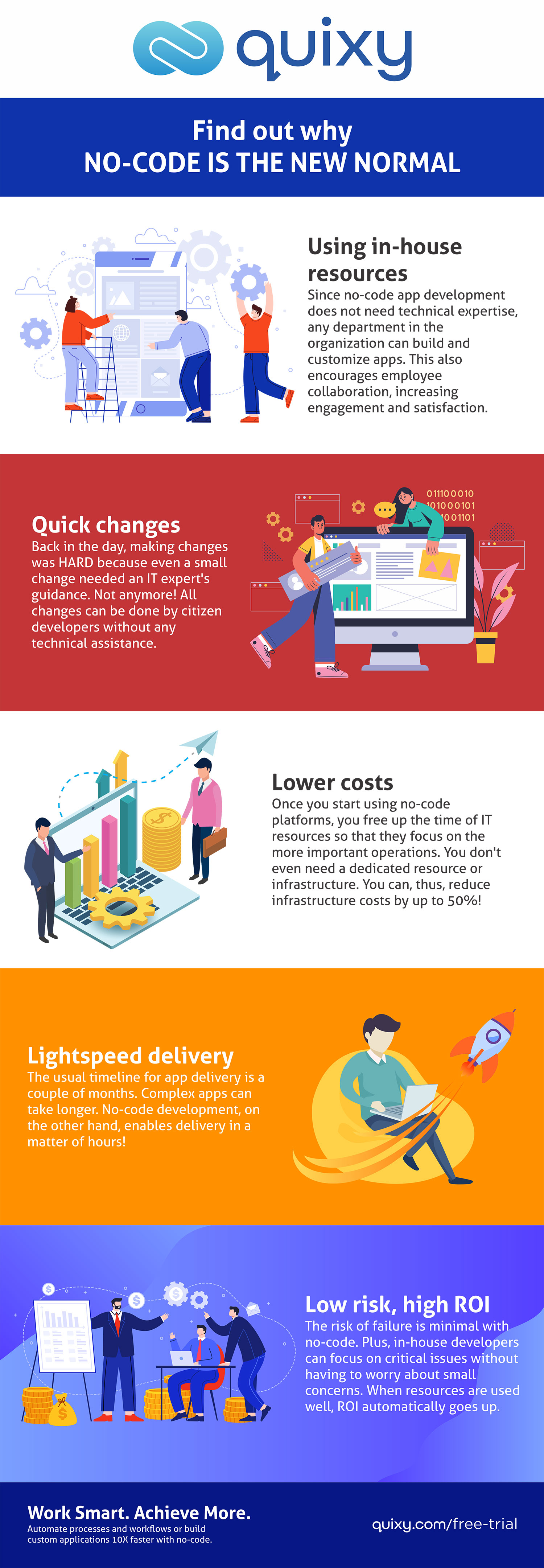 5 reasons why companies are turning to no code platforms Infographic 1 1