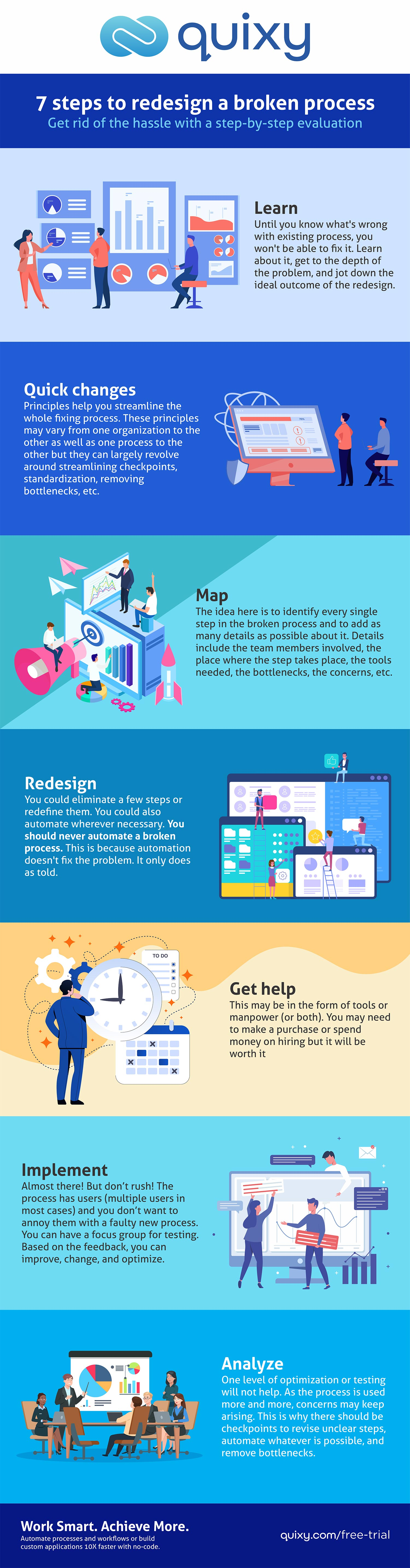 7 steps to redesign a broken process Infographic 1