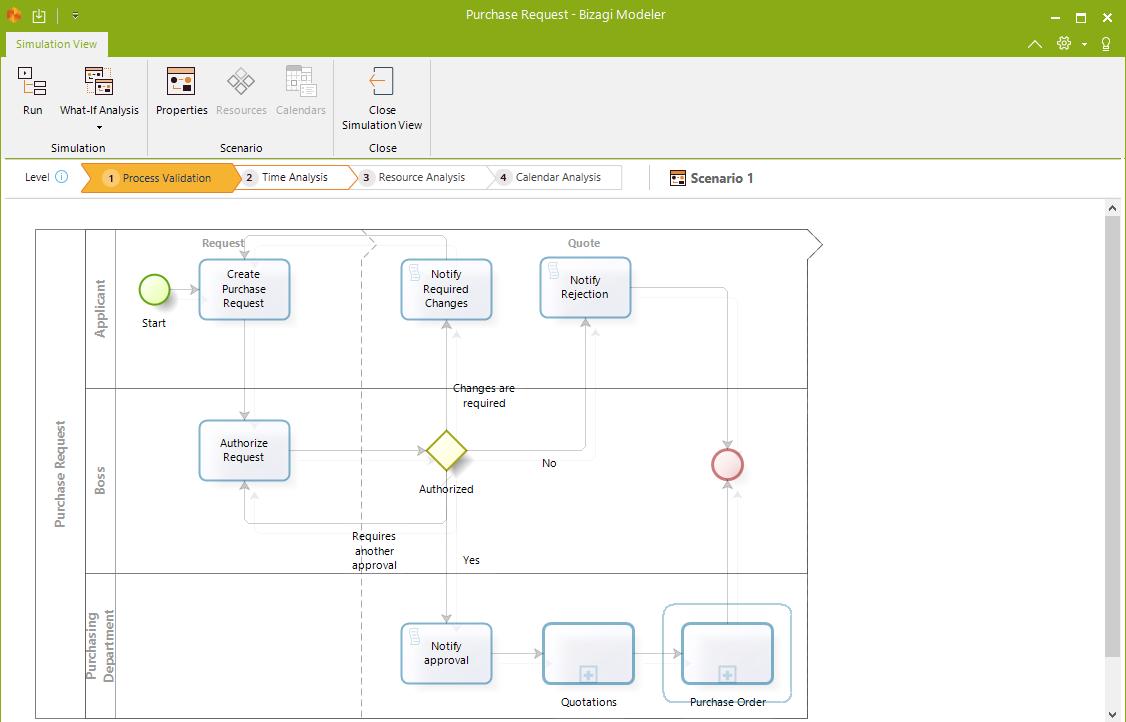 bizagi workflow ss - The Top 10 Digital Process Automation (DPA) Tools