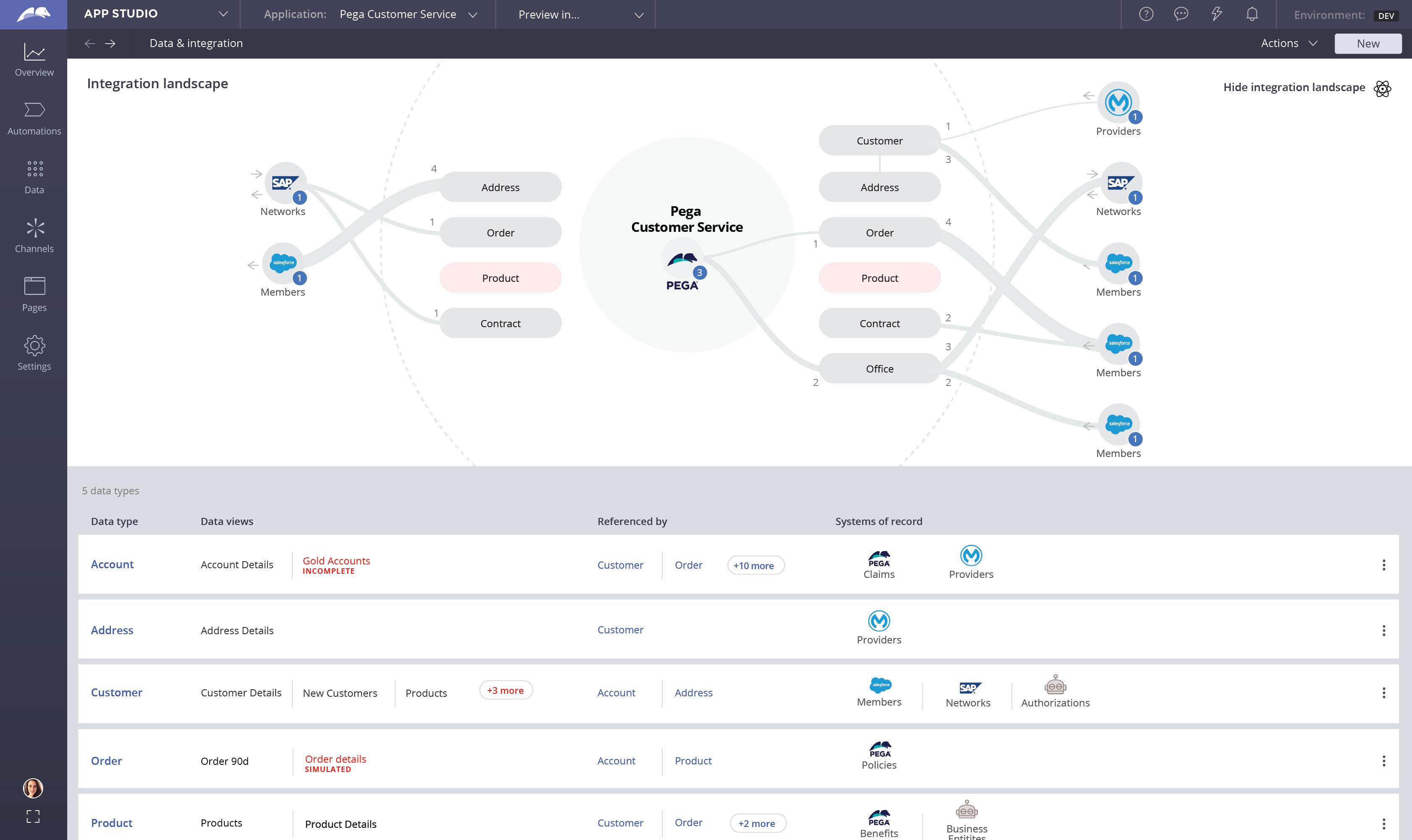 pega platform workflow ss - The Top 10 Digital Process Automation (DPA) Tools