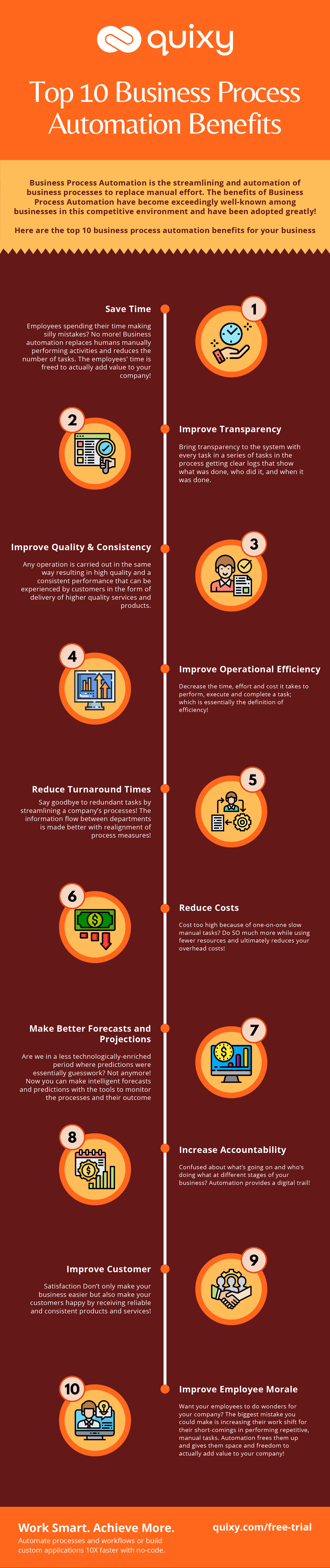 Top 10 Business Process Automation Benefits