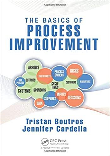 The Basics of Process Improvement