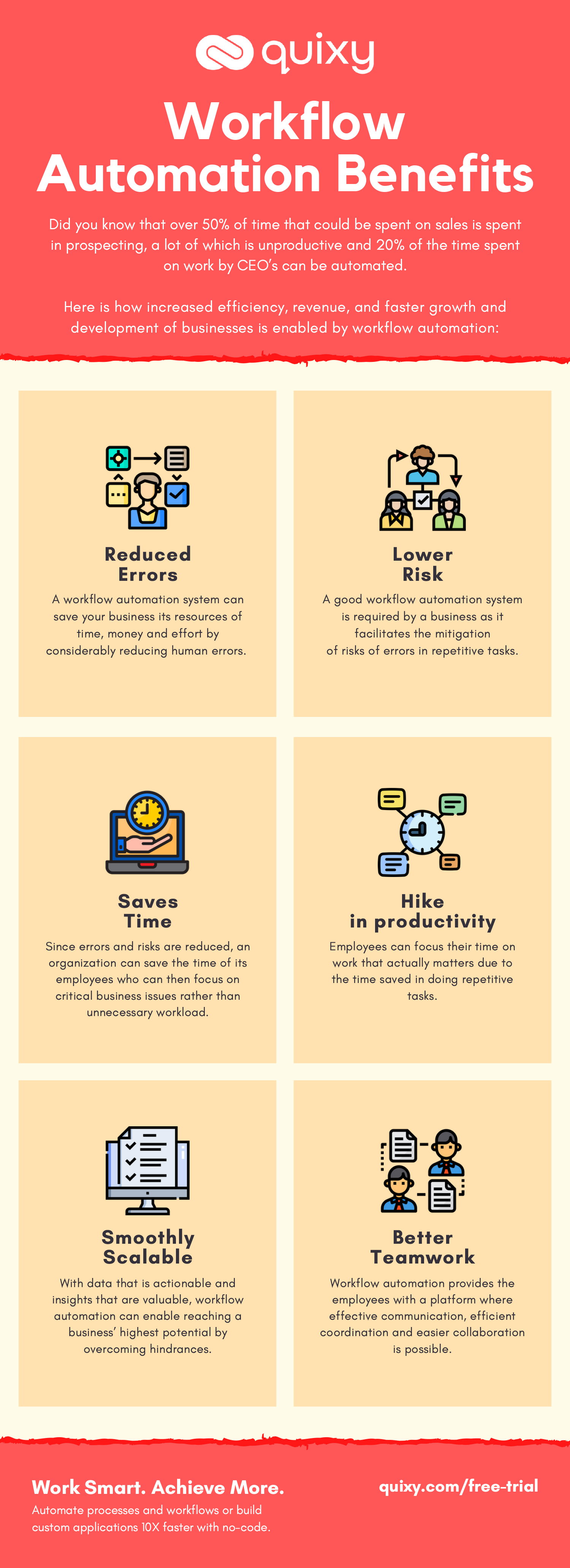 Workflow Automation Benefits