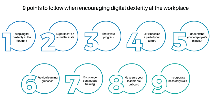 points to follow when encouraging digital dexterity at the workplace