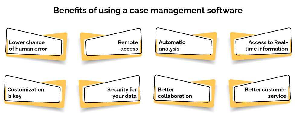 Benefits of using a case management software