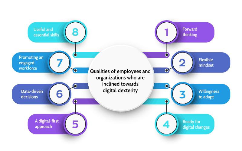 Qualities of employees towards digital dexterity