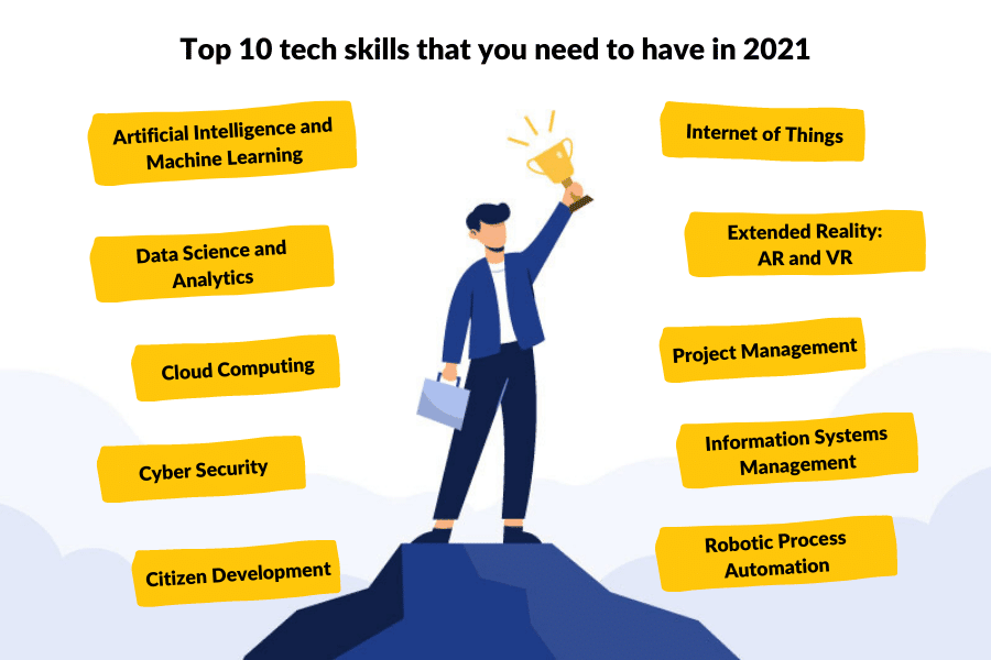top 10 tech skills that you need to have in 2021 - The Top 10 In-Demand Tech Skills you need to have in 2021