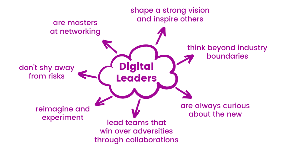 Digital Leaders Traits