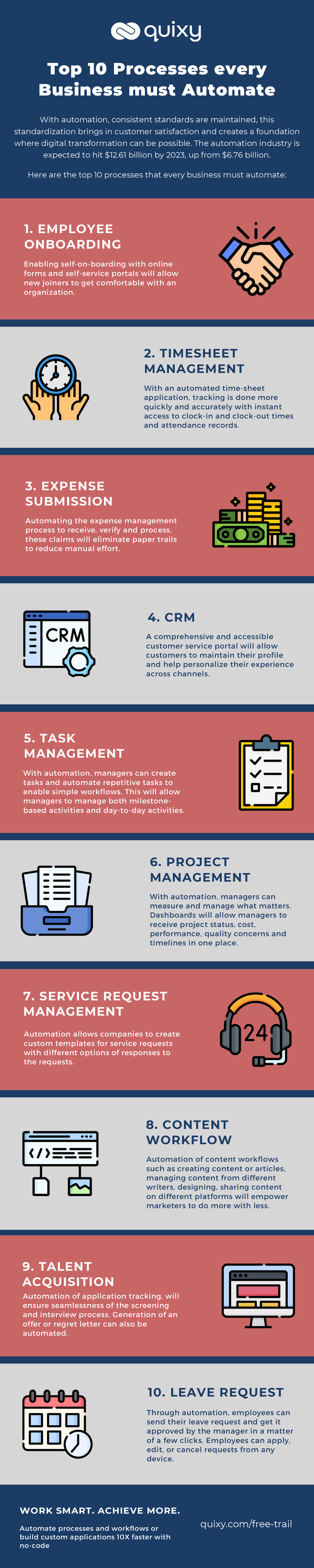 Automation is a stepping stone to digital transformation and gives clarity to business processes. Here are the top 10 processes every business must automate.