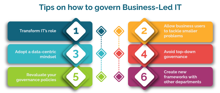 Tips on how to govern Business-Led IT