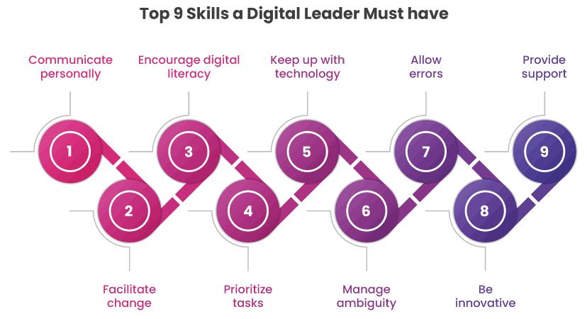 Top 9 Skills a Digital Leader must have