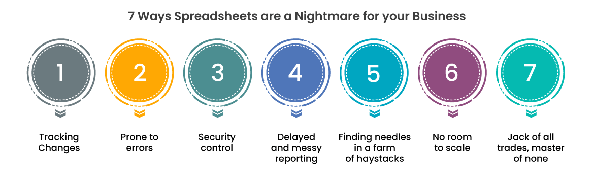 7 ways spreadsheets is a nightmare