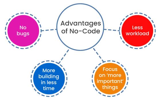 Advantages of No-Code